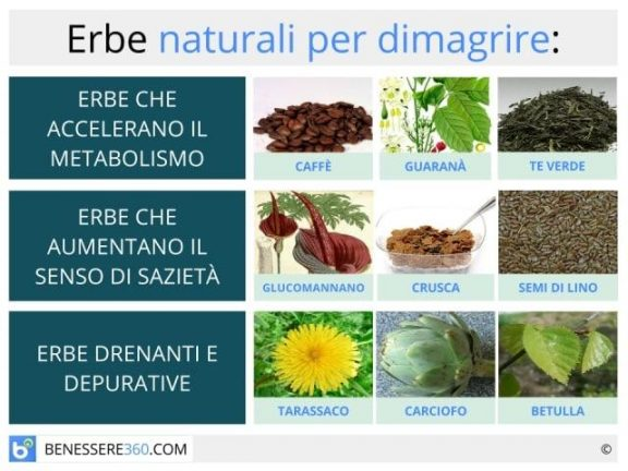 Rimedi naturali efficaci per dimagrire