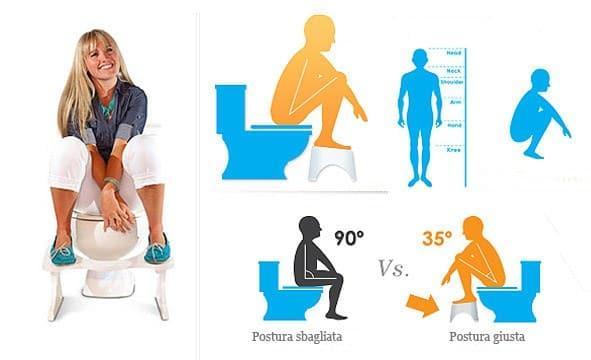 Rimedi per andare di corpo e cause principali della stitichezza - Rimedi per andare in bagno ...