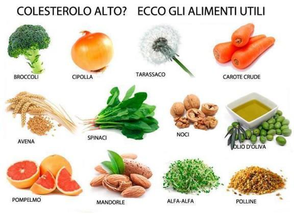 colesterolo alto cosa mangiare men