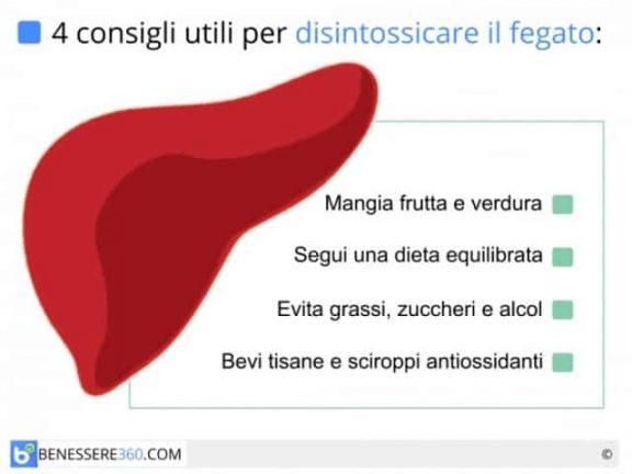 fegato ingrossato dieta disintossicante