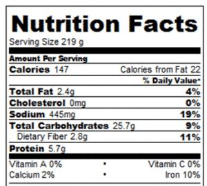 Quinoa calorie