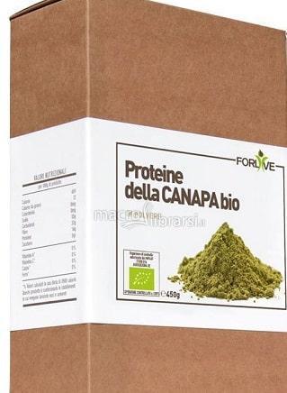 proteine della canapa