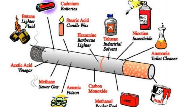 La Sigaretta elettronica fa male
