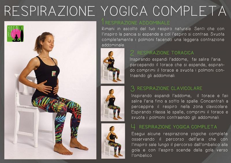respirazione yogica completa