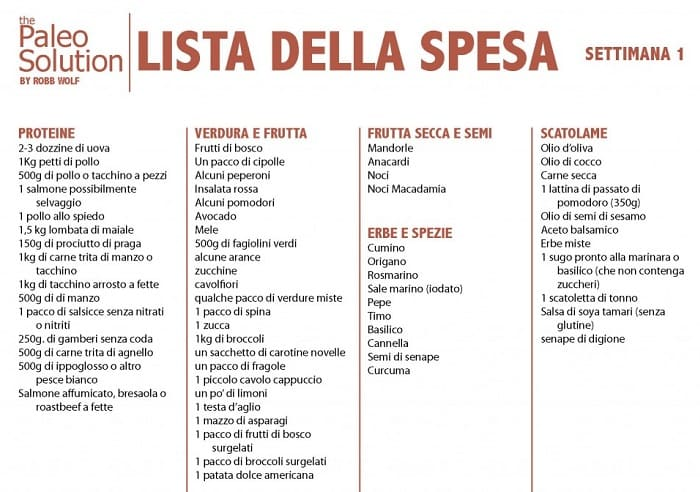 Dieta Paleo cosa mangiare