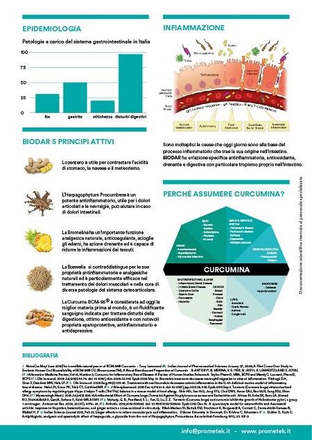Biodar ingredienti